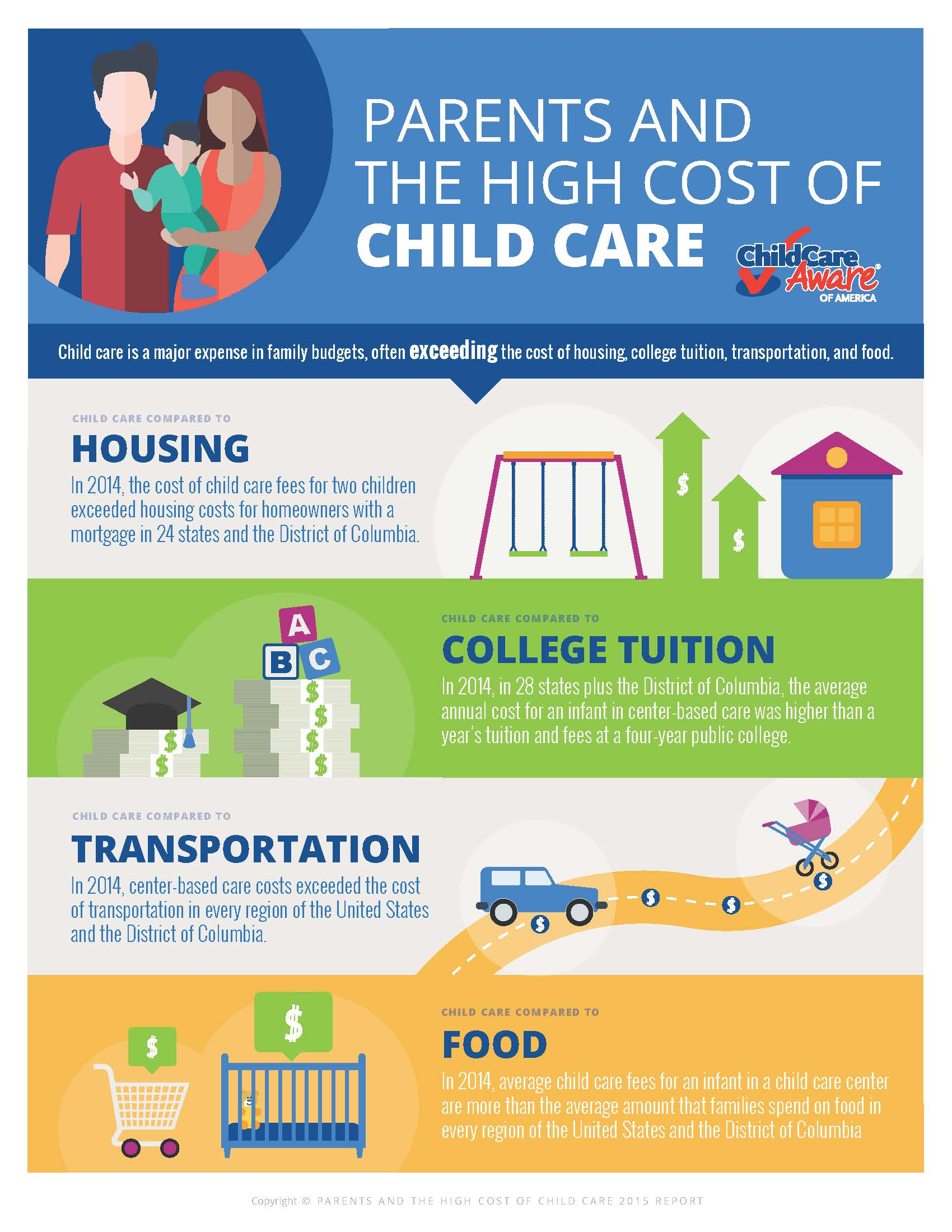 2015 Cost of Care Infographic