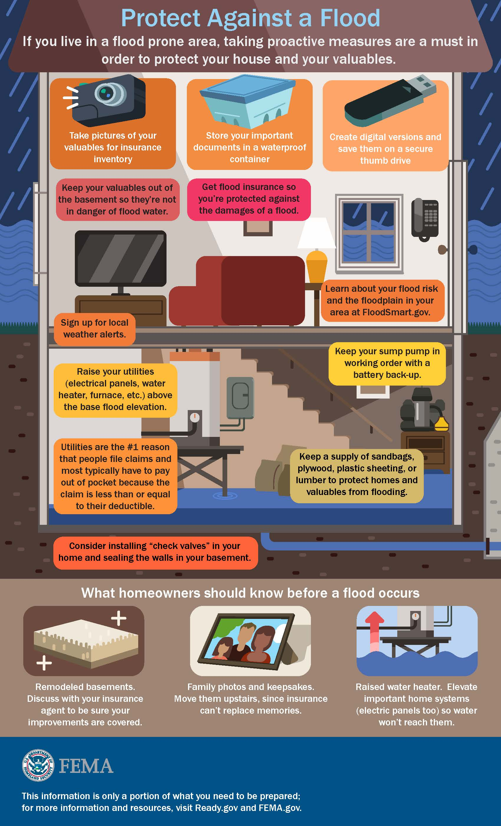 Basement_Flood_Infographic