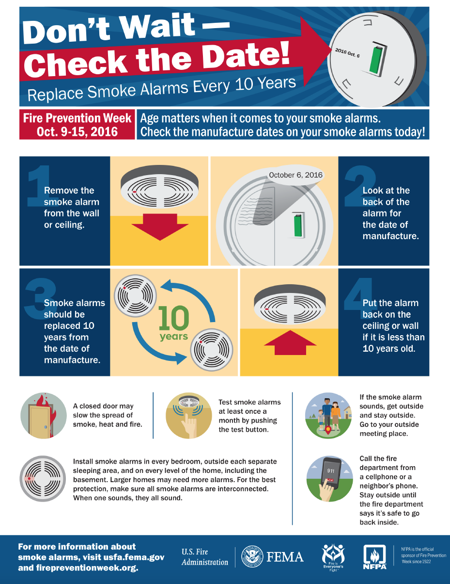 Check the Date on your smoke detector infographic