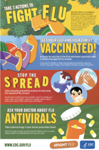 Fight Flu Poster from the CDC